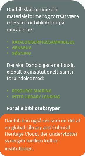 danskernes digitale bibliotek