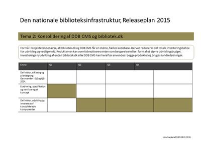 Tema 2. Konsolidering af DDB CMS og bibliotek.dk