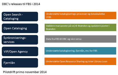 FBS releases_figur 2