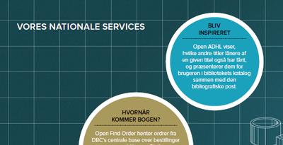 De nationale services - kort fortalt_illustration