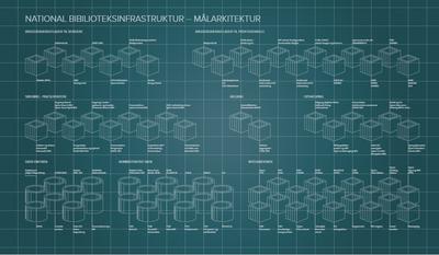 Nyt i den fælles biblioteksinfrastruktur 2014